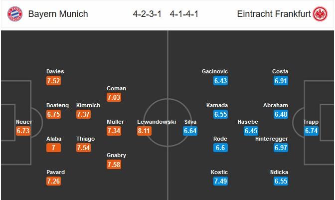 Nhan-dinh-Bayern-Munich-vs-Eintracht-Frankfurt