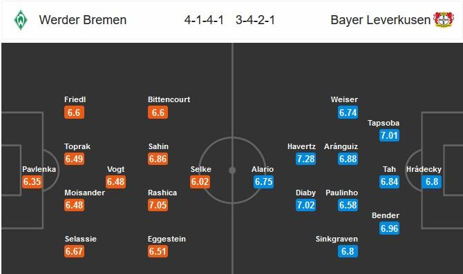 Nhan-dinh-Werder-Bremen-vs-Bayer-Leverkusen
