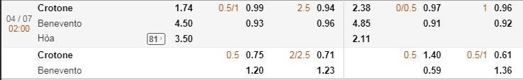 Nhan-dinh-Crotone-vs-Benevento