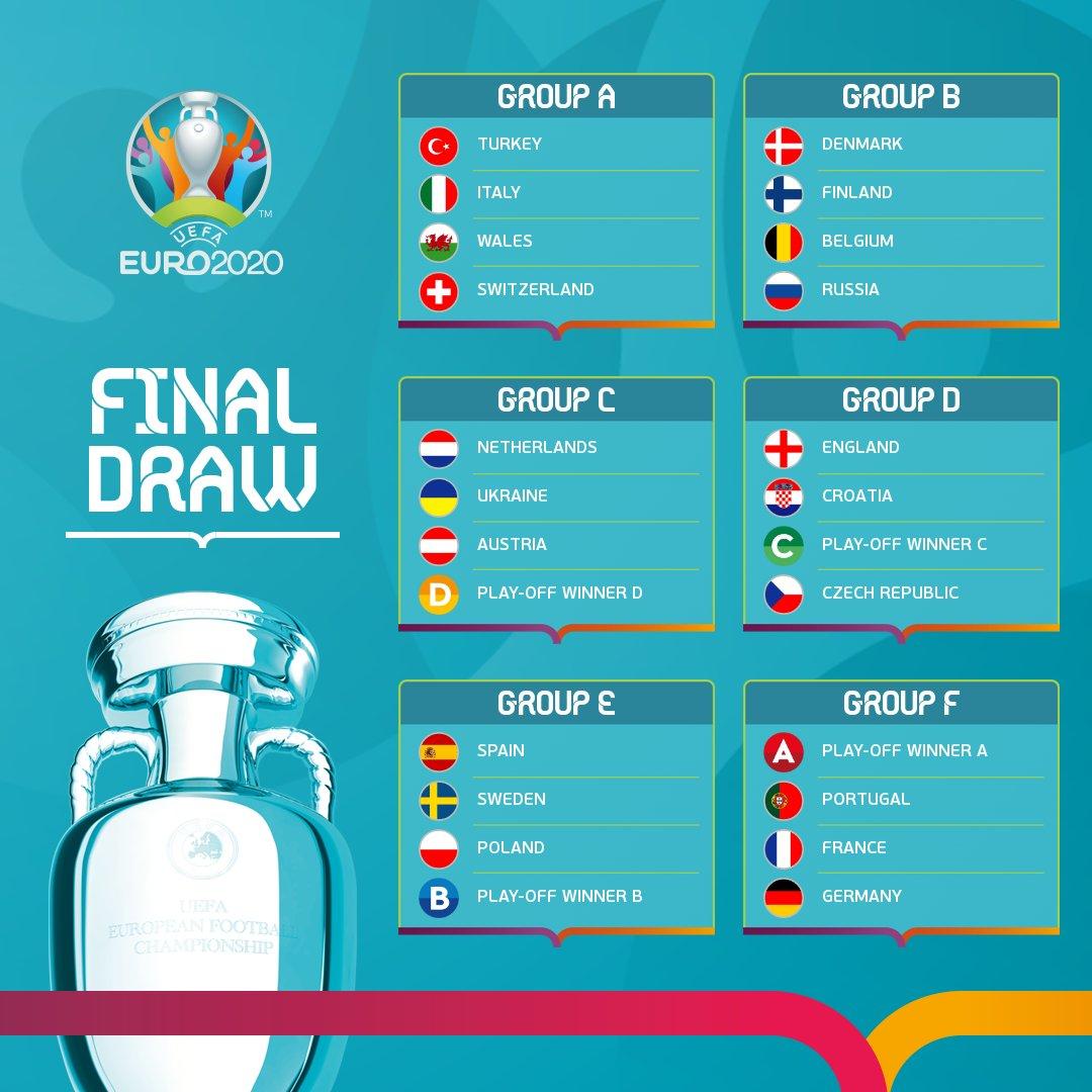 Lịch thi đấu vòng chung kết bóng đá EURO 2021: Khai màn vào 12/6/2021