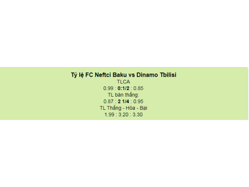 ty-le-bong-da-Neftchi-Baku-vs-Dinamo-Tbilisi